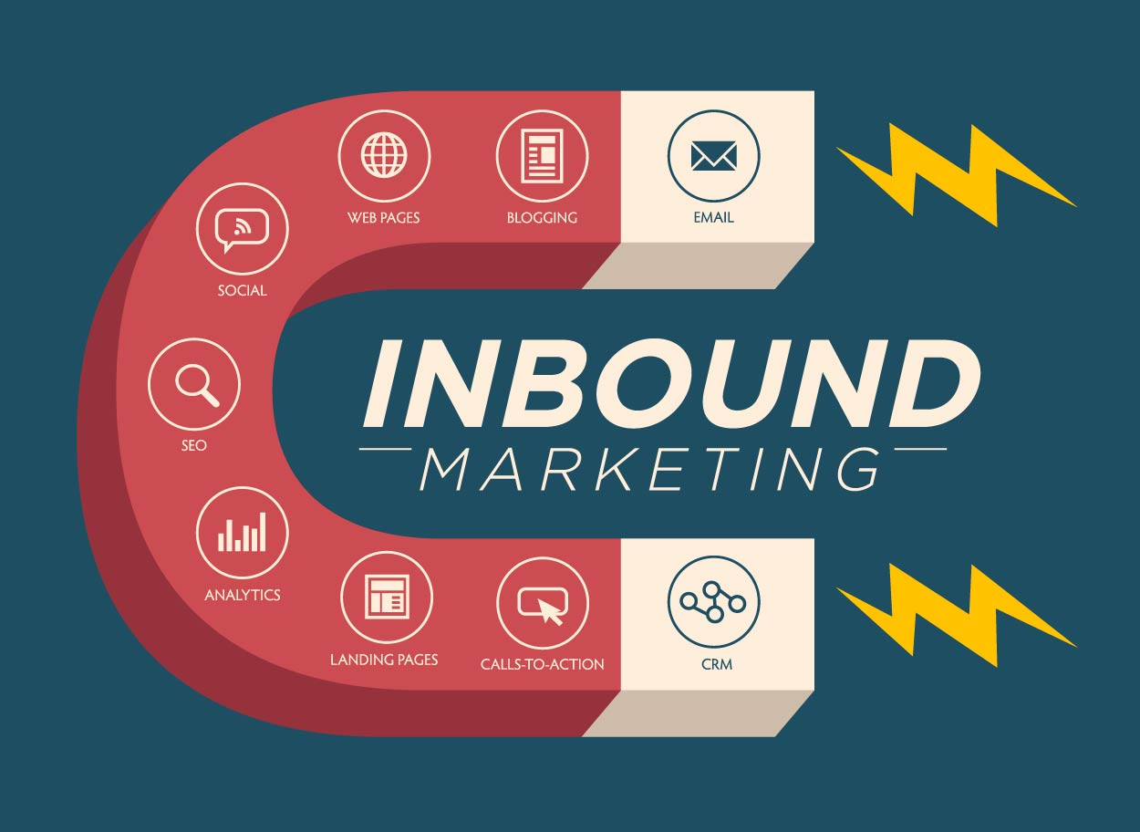 Inbound Marketing Info.